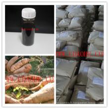 Fertilisant foliaire à base d'acide aminé