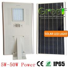 Lumière de LED solaire 5W pour rue et usage routier