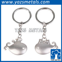 cheap keychains in bulk
