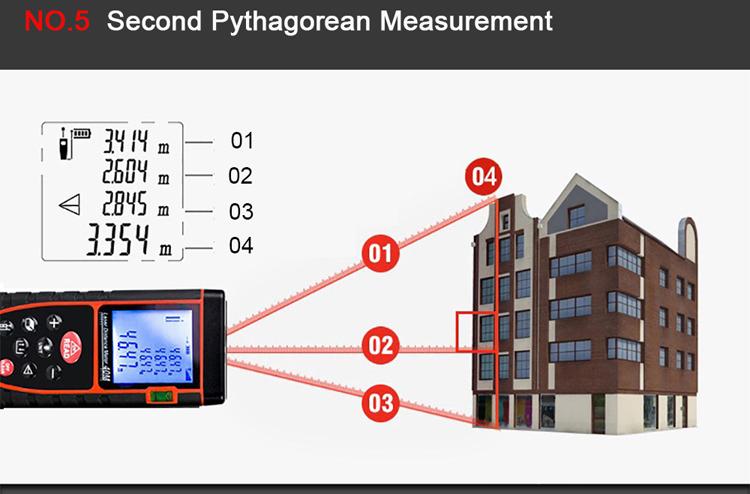 Pythagorean measure laser distance meter