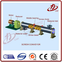 Bulk material transportation screw machine