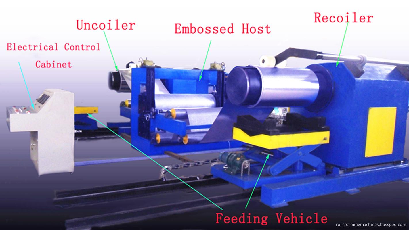 Металлическая машина тиснением