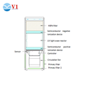 Filtro de aire para purificador de aire de gabinete de salón