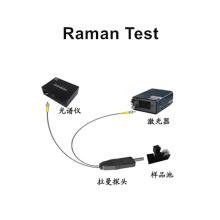 Hochempfindliches optisches Spektrometer