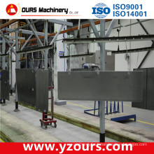 Electrostatic Powder Coating Machine for Steel and Aluminium Sections