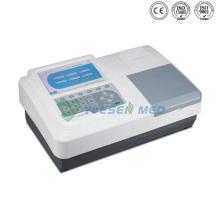 Medizinische Laborgeräte Elisa Microplate Reader