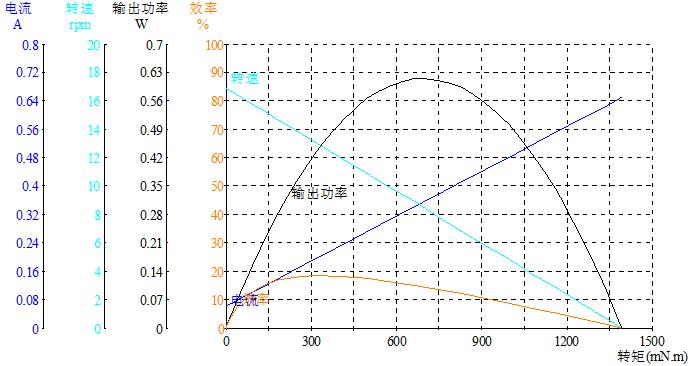 DM-20RS180-3