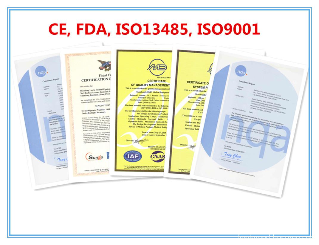 CE, FDA, ISO13485