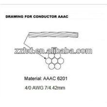 AAC ACSR ACS AACS ACAR AAAC bare Conductor