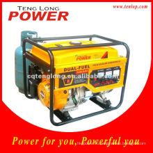 Применимые небольшой бензиновый генератор, двигатель выбрал доступны