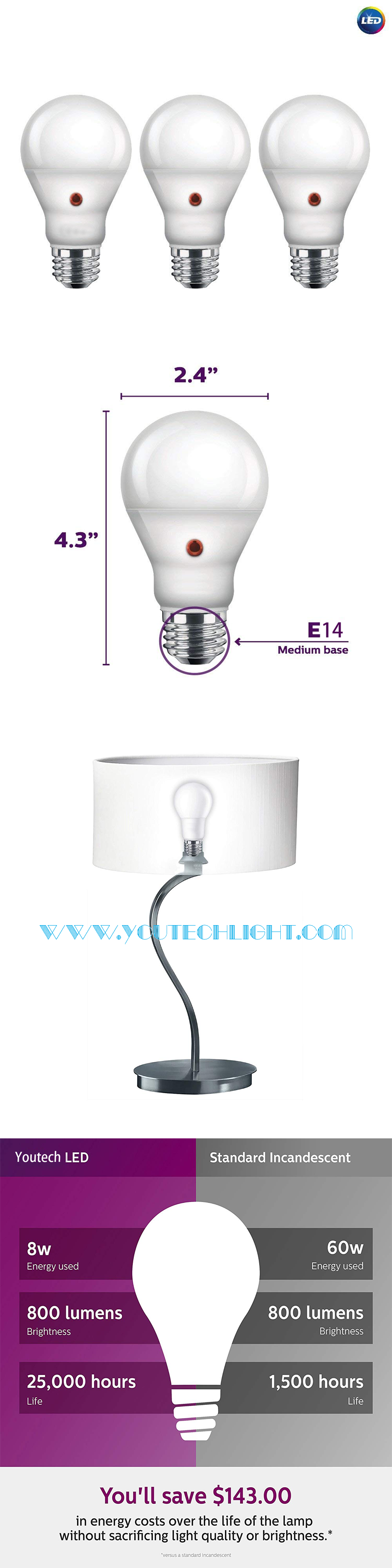E14 LED Bulb light