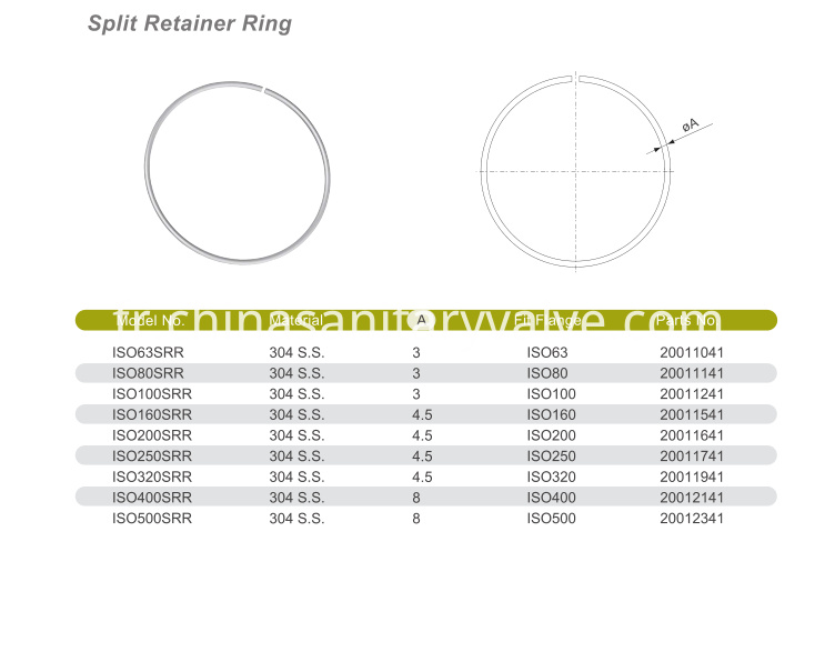 Split Retainer Ring
