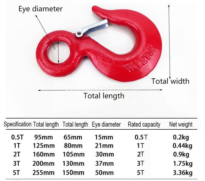 Eye Slip Hook