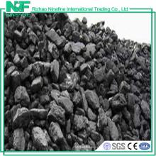 Aplicação de fundição de cobre de coque metalúrgico para alto-forno