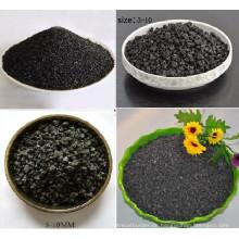 Niedrigster Stickstoff-Carbon-Raiser GPC