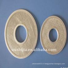 Paquets de tissu filtrant en acier inoxydable