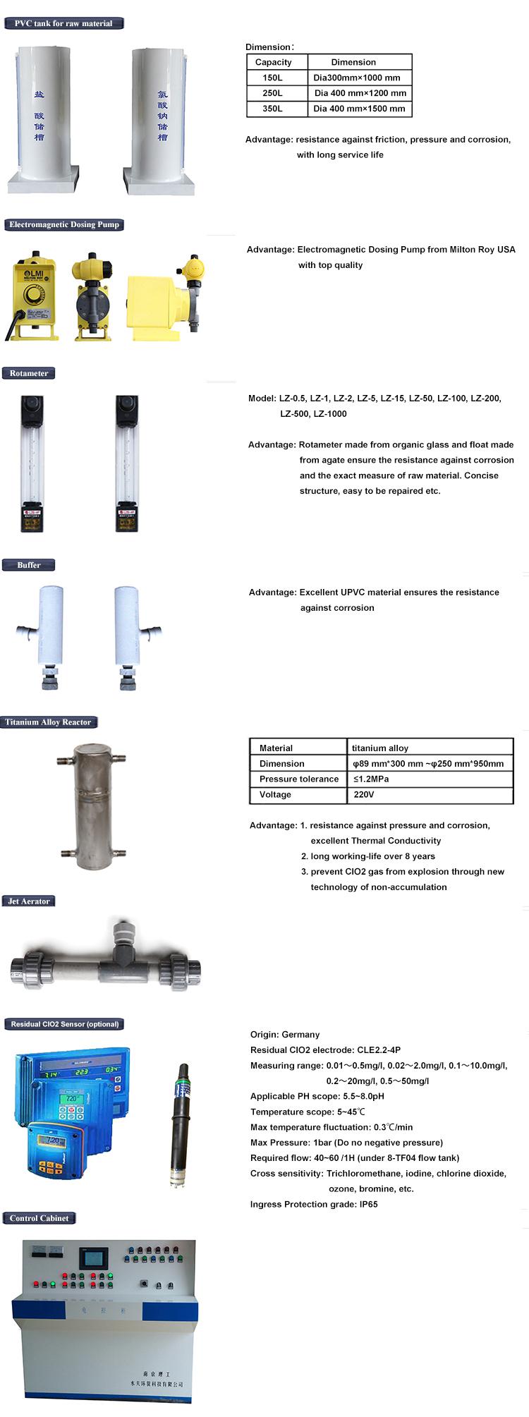 CPF-E component