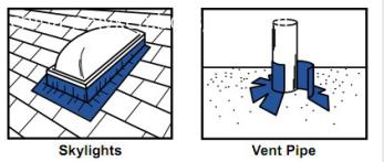Waterproof Aluminium Foil Tape