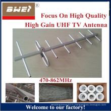 Antenne DVB-T Antenne TV VHF extérieure UHF (Antenne de télévision)