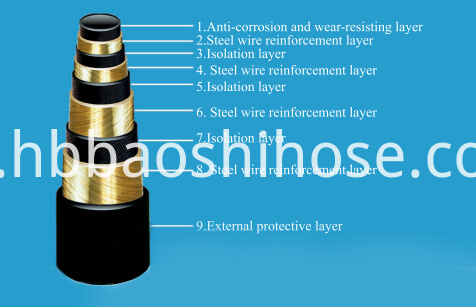 High Pressure Offshore Transmission Hose