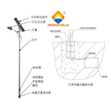 Solar Street Light with Wind Power System