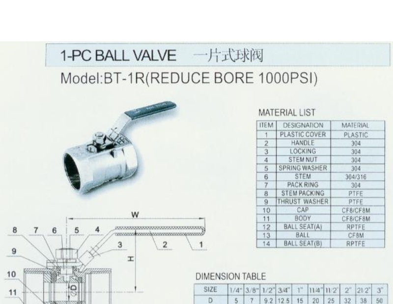 Drawing of 1PC Ball Valve