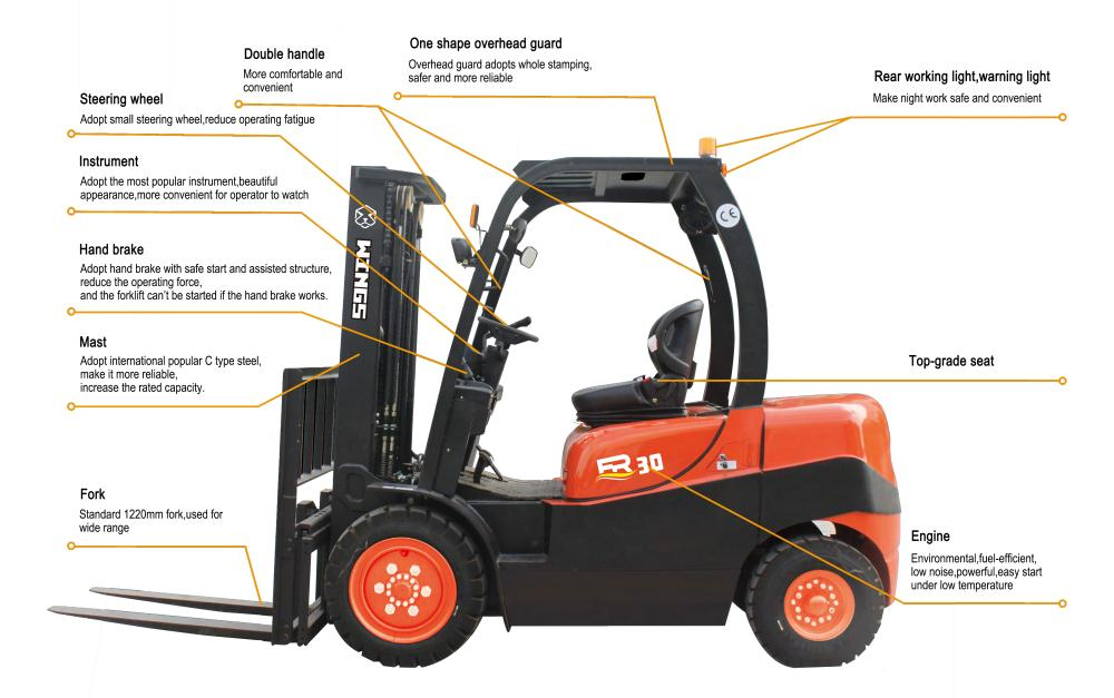 Industrial Truck Forklift
