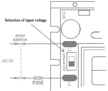Input switch