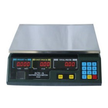 Electronic Price Scale