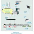 combustível estação base de gerenciamento de sistema de monitoramento remoto