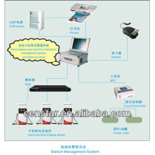 high-efficiency management system for fuel station
