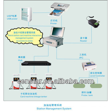 Service-Station mit IFSF-Management-system
