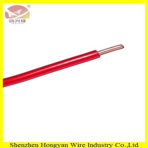 PVC Insulated Single Core Unsheathed Copper Wire