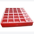 High Manganese Steel Jaw Plate for Metso Crusher Parts