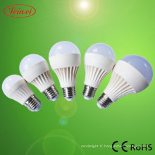 2015 Chine ampoule LED prix