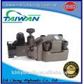 china supplier for factory Chinese hydraulic valves
