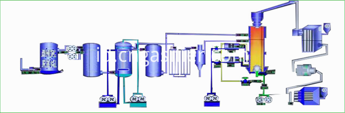 Sewage Sludge Gasification Equipment