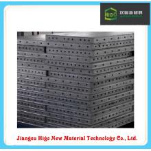 Aluminum Wall Formwork Panel