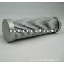 The replacement for LEEMIN high pressure filter element PLF.BH-C110X20, Caster oil filter element