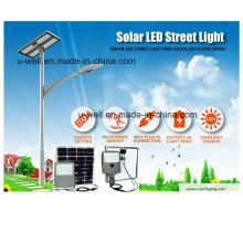 Luz de rua solar quente do diodo emissor de luz do Ce de Shenzhen da venda com poder 20W