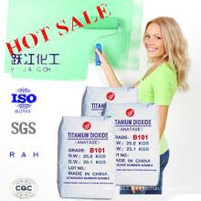Titanium Dioxide/ TiO2 Manufacturer