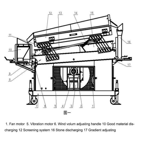 Cereal Grain Seed Gravity Destoner For Seed Cleaning Plant 4