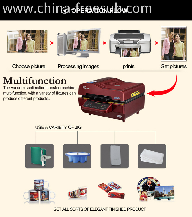 Sublimation For Sales