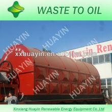 Reciclaje ambiental y residuos en planta energética