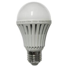 Good price and high quality Chinese Light Bulbs