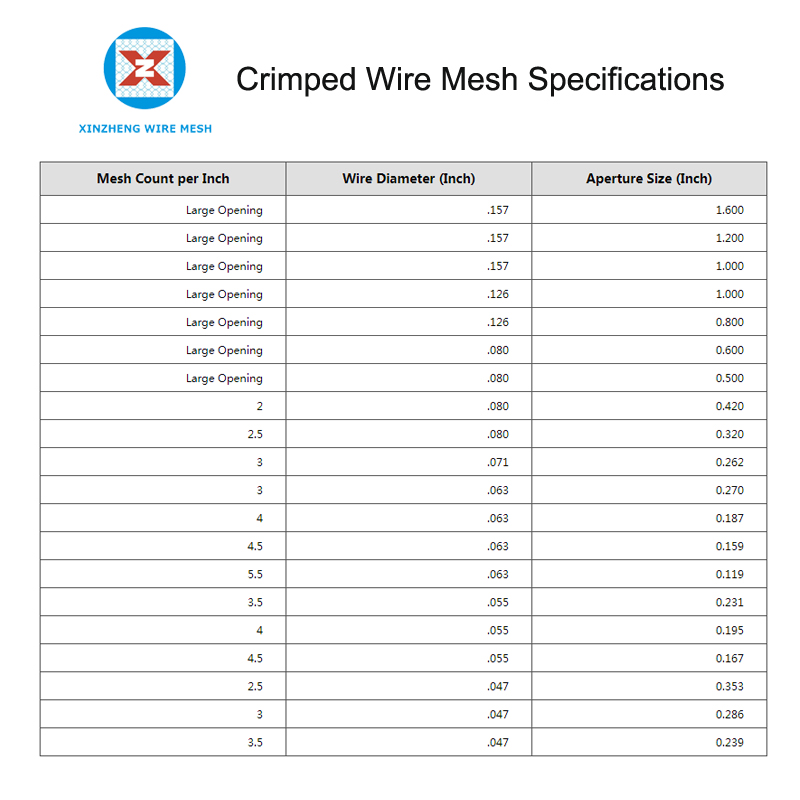 Crimped Wire Mesh Size