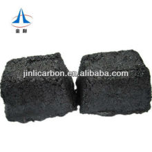Carbon Electrode Paste For Ferrosilicon