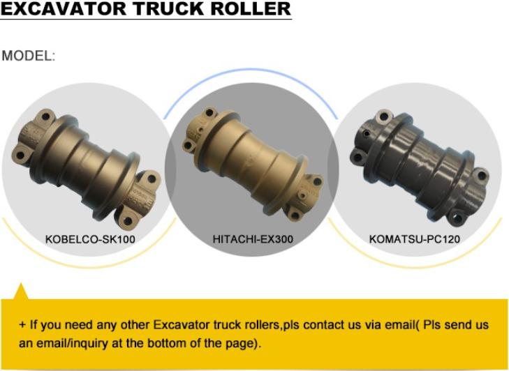 SD32 Thrust Rollers