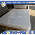 china factory good price clear and colour 5mm plexiglass