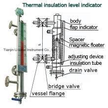 Indicateur de mesure de niveau de flotteur bi-couleur à rabat magnétique avec gaine de chauffage